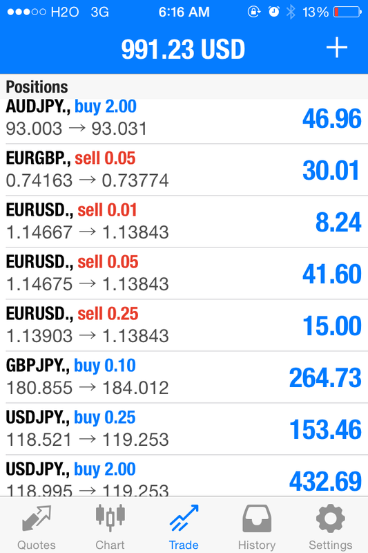 W3a forex trading : Mejores brokers de Forex